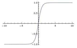 Tanh函数