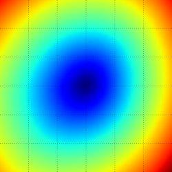 损失函数沿平面投影图2